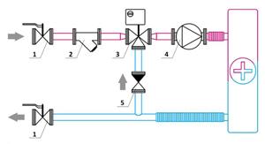 Подогреватель низкого давления ПН 250-16-7 IVм Кострома