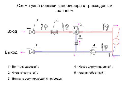 клапан схема обвязки