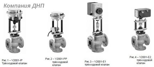 Трехходовой регулирующий клапан с сервоприводом