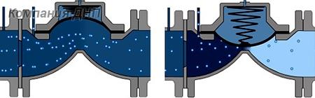 Мембранный регулирующий клапан