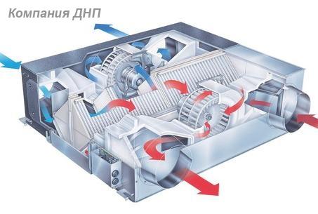 Вентиляционный рекуператор